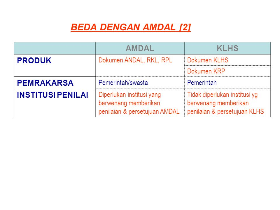 BEDA DENGAN AMDAL [2] AMDAL KLHS PRODUK PEMRAKARSA INSTITUSI PENILAI